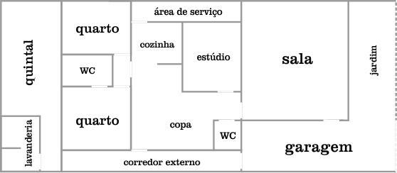 planta casa lab3